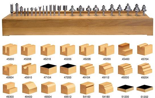 24 Piece Master Router Bit Set 1 4 Shank Toolstoday Com