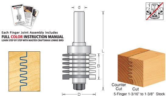 Awesome Cabinet Joinery Router Bits