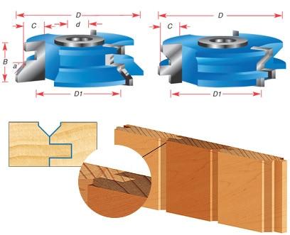V Paneling 2 Piece Shaper Cutter Set Toolstoday Com