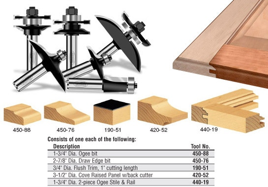 6-Piece Cabinet Door Making Router Bit Set -ToolsToday- Industrial ...