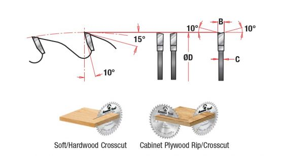 Trim Saw Blades for Woods - Extra Fine 3