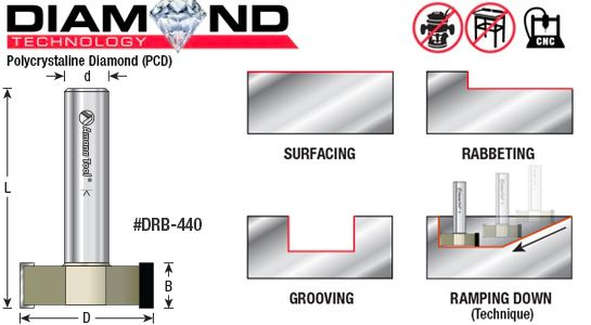 Polycrystalline Diamond PCD Tipped CNC Spoilboard Surfacing, Rabbeting, Flycutter, Slab Leveler, Surface Planer and Bed Skimming CNC Router Bits