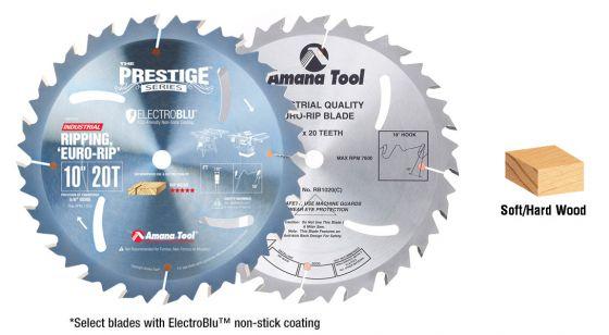 euro-rip carbide tip saw blades
