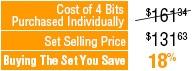 cnc set price